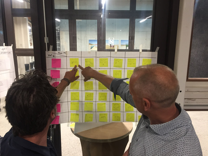 workshop lean innovatie