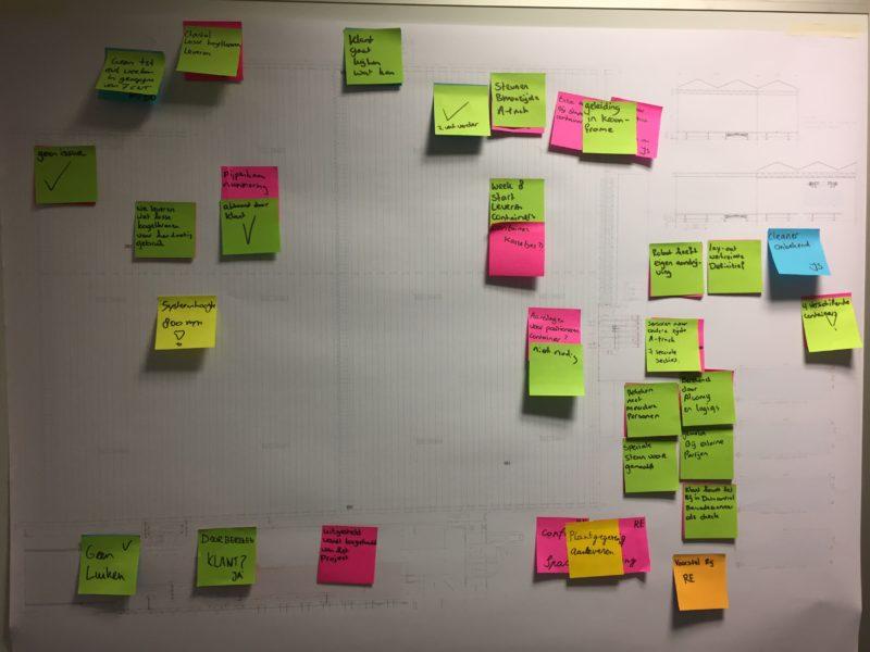 Issues-bord, gedoe bespreekbaar maken, visueel management